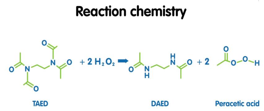 Công ty TNHH Chớp Ngay image-1 CHẤT KÍCH HOẠT TẨY TRẮNG Peractive® AC White HÓA CHẤT  TAED Peractive AC white hóa chất Chất tẩy